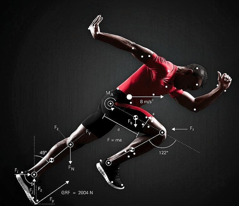 Antrenament Specific - Servicii Sportive Sport Exerciții